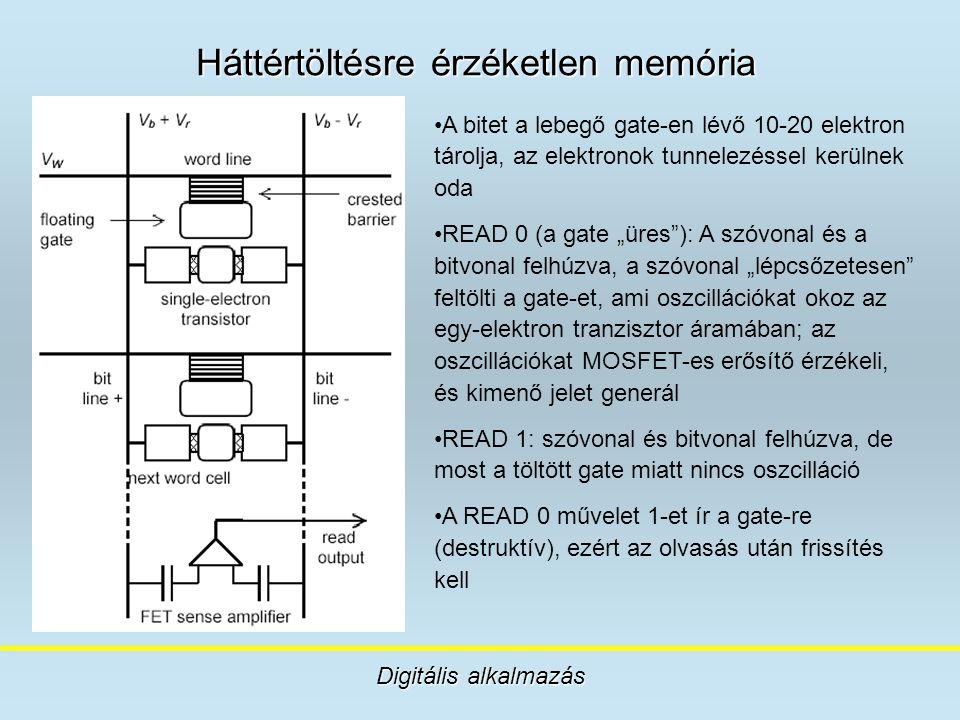 Háttértöltésre érzéketlen memória Digitális alkalmazás A bitet a lebegő gate-en lévő 10-20 elektron tárolja, az elektronok tunnelezéssel kerülnek oda