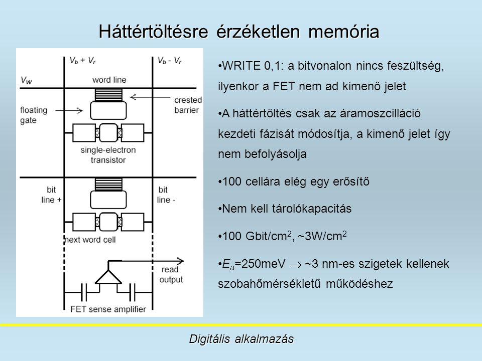Háttértöltésre érzéketlen memória Digitális alkalmazás WRITE 0,1: a bitvonalon nincs feszültség, ilyenkor a FET nem ad kimenő jelet A háttértöltés csa