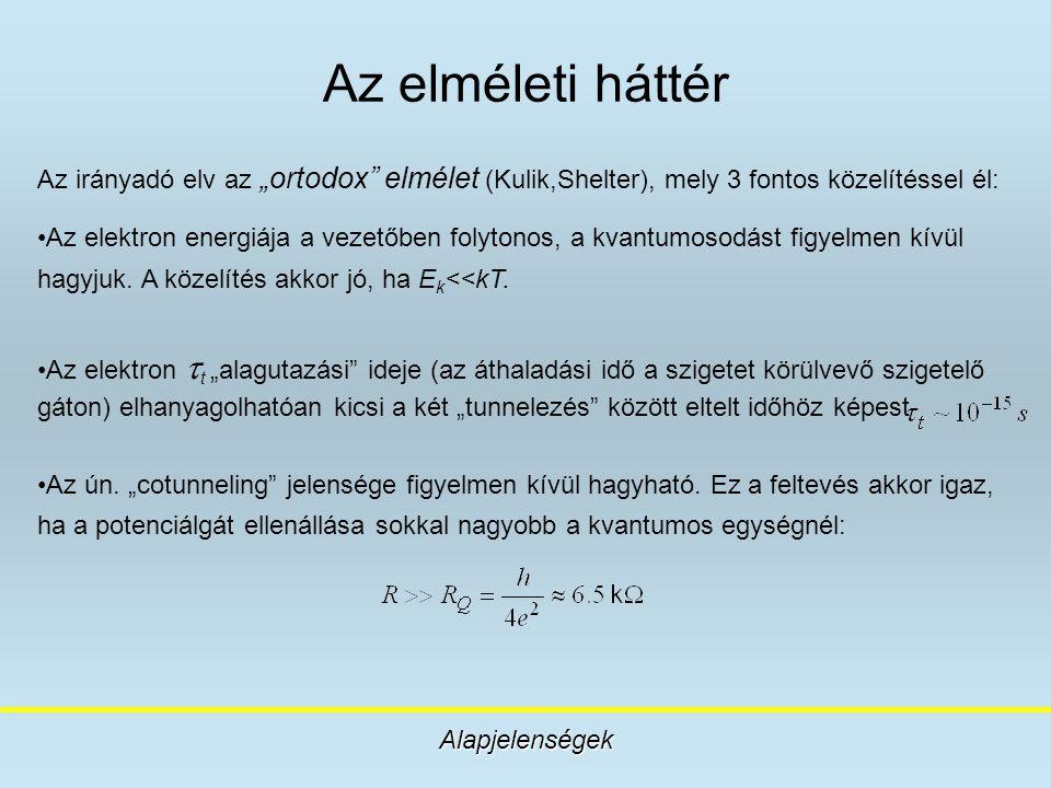 """Az elméleti háttér Alapjelenségek Az irányadó elv az """"ortodox"""" elmélet (Kulik,Shelter), mely 3 fontos közelítéssel él: Az elektron energiája a vezetőb"""