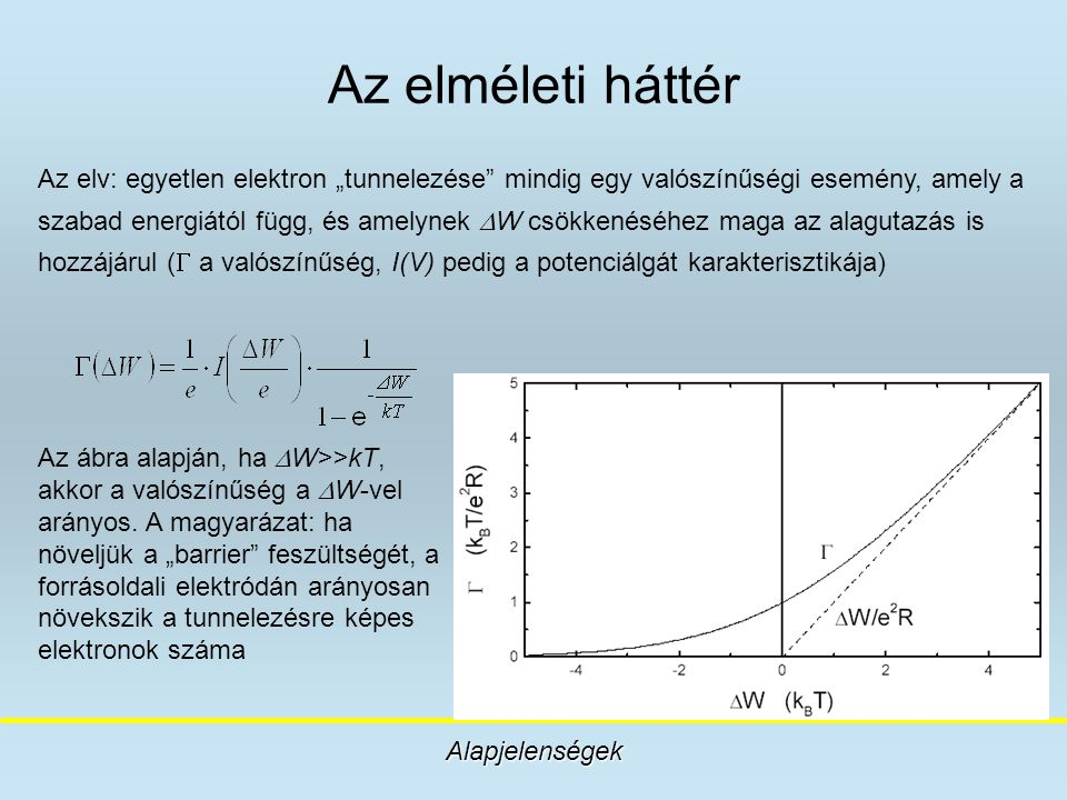 """Az elméleti háttér Alapjelenségek Az elv: egyetlen elektron """"tunnelezése"""" mindig egy valószínűségi esemény, amely a szabad energiától függ, és amelyne"""