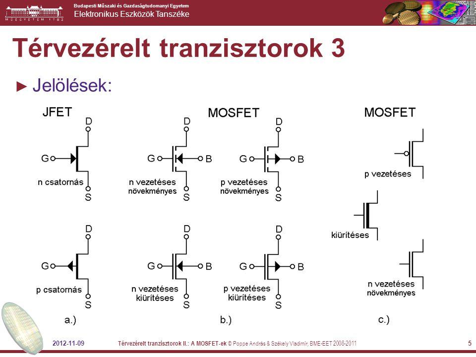 Budapesti Műszaki és Gazdaságtudomanyi Egyetem Elektronikus Eszközök Tanszéke 2012-11-09 Térvezérelt tranzisztorok II.: A MOSFET-ek © Poppe András & Székely Vladimír, BME-EET 2008-2011 56 Rövid csatornás karakterisztika I D (A) V DS (V) X 10 -4 V GS = 1.0V V GS = 1.5V V GS = 2.0V V GS = 2.5V Linear dependence Korai sebesség telítődés LinearSaturation nMOS tranzisztor, 0.25um, L d = 10um, W/L = 1.5, V DD = 2.5V, V T = 0.4V