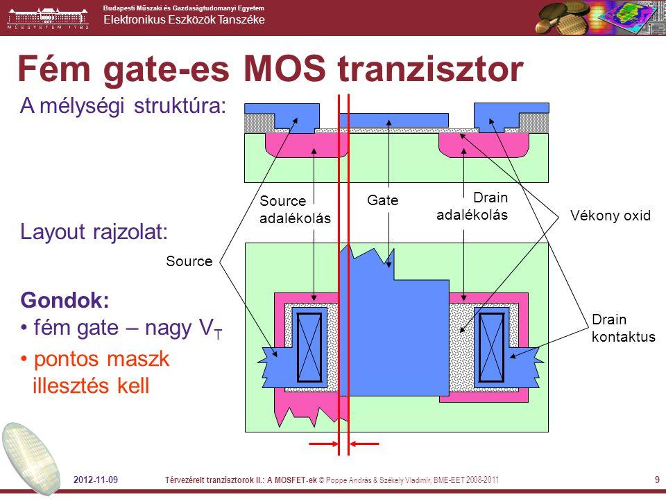 Budapesti Műszaki és Gazdaságtudomanyi Egyetem Elektronikus Eszközök Tanszéke 2012-11-09 Térvezérelt tranzisztorok II.: A MOSFET-ek © Poppe András & Székely Vladimír, BME-EET 2008-2011 30 A MOS tranzisztor kvalitatív működése  a csatornában lévő töltéshordozó-sűrűség a V GS feszültségtől függ  a csatornában feszültségesés jön létre, ezért az inverziós réteg vastagsága a csatorna mentén egyre csökken  egy adott V DSsat ún.