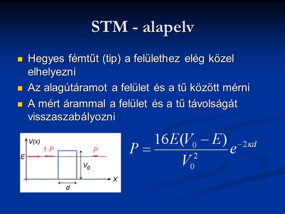 STM - alapelv Hegyes fémt ű t (tip) a felülethez elég közel elhelyezni Hegyes fémt ű t (tip) a felülethez elég közel elhelyezni Az alagútáramot a felü