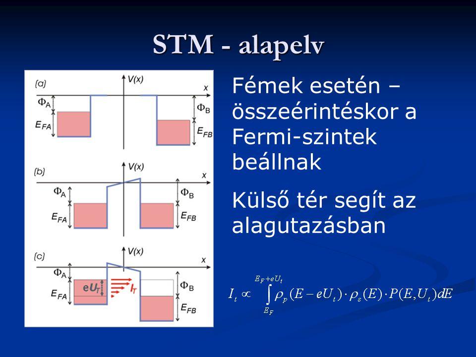 STM - alapelv Fémek esetén – összeérintéskor a Fermi-szintek beállnak Külső tér segít az alagutazásban