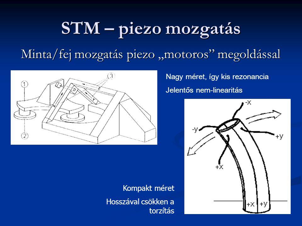 """STM – piezo mozgatás Minta/fej mozgatás piezo """"motoros"""" megoldással Nagy méret, így kis rezonancia Jelentős nem-linearitás Kompakt méret Hosszával csö"""