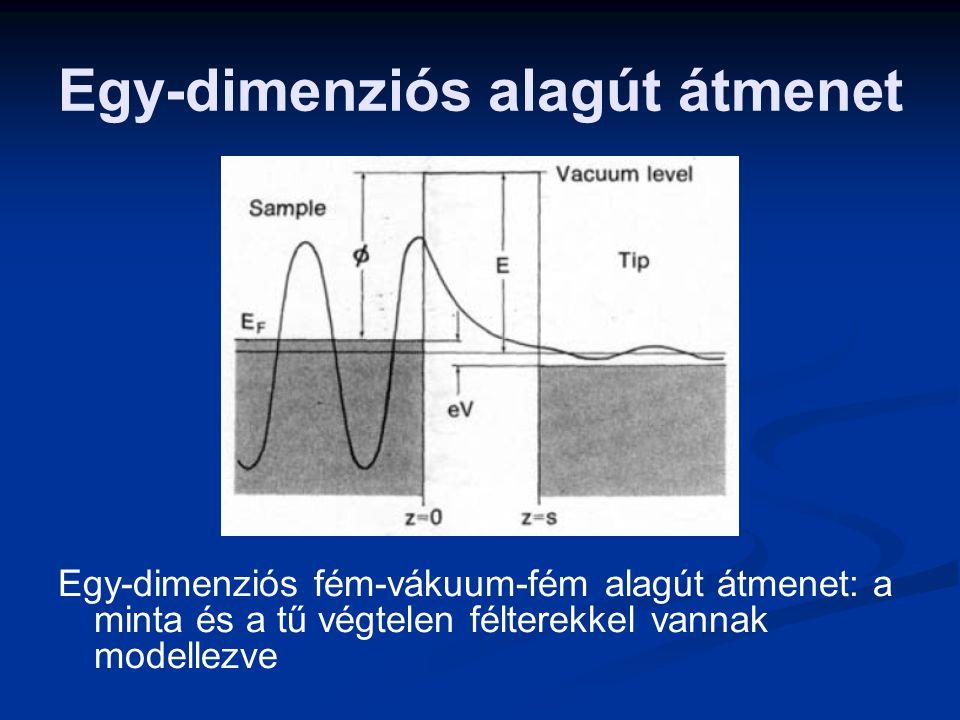Egy-dimenziós alagút átmenet Egy-dimenziós fém-vákuum-fém alagút átmenet: a minta és a tű végtelen félterekkel vannak modellezve