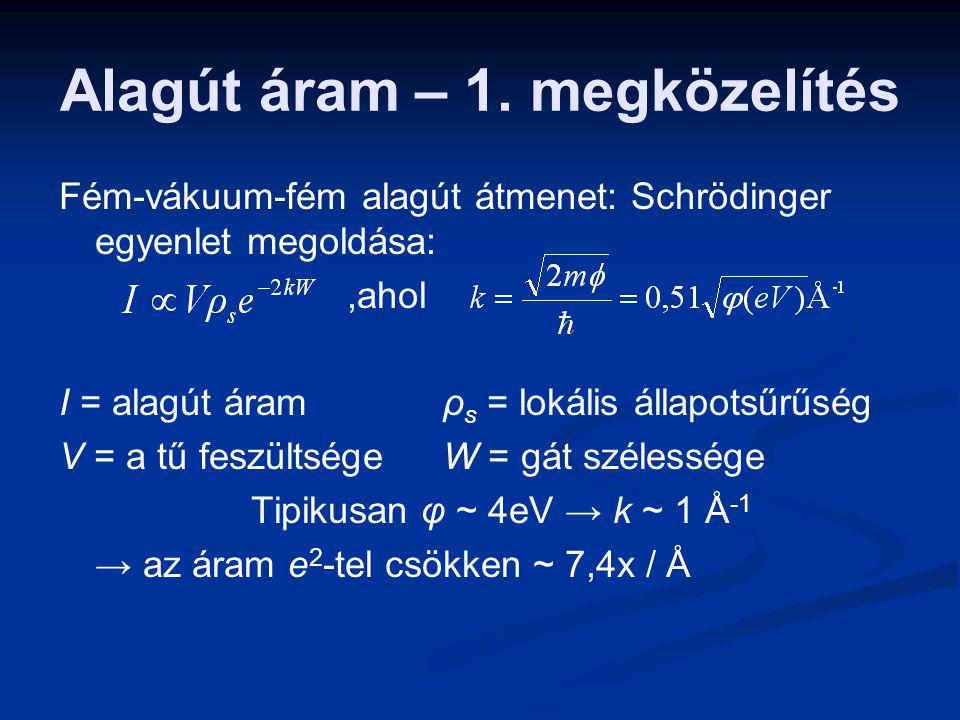 Alagút áram – 1. megközelítés Fém-vákuum-fém alagút átmenet: Schrödinger egyenlet megoldása:,ahol I = alagút áramρ s = lokális állapotsűrűség V = a tű