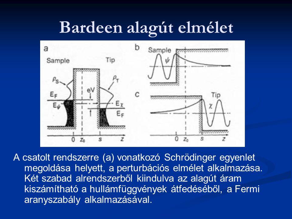 Bardeen alagút elmélet A csatolt rendszerre (a) vonatkozó Schrödinger egyenlet megoldása helyett, a perturbációs elmélet alkalmazása. Két szabad alren