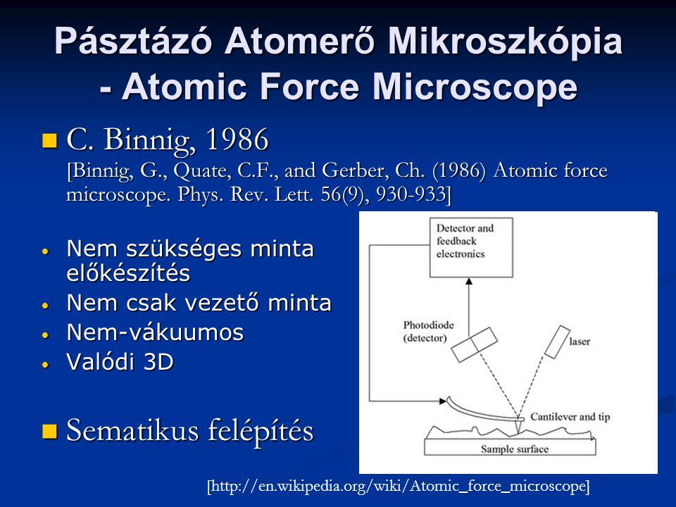 Pásztázó Atomer ő Mikroszkópia - Atomic Force Microscope C. Binnig, 1986 [Binnig, G., Quate, C.F., and Gerber, Ch. (1986) Atomic force microscope. Phy