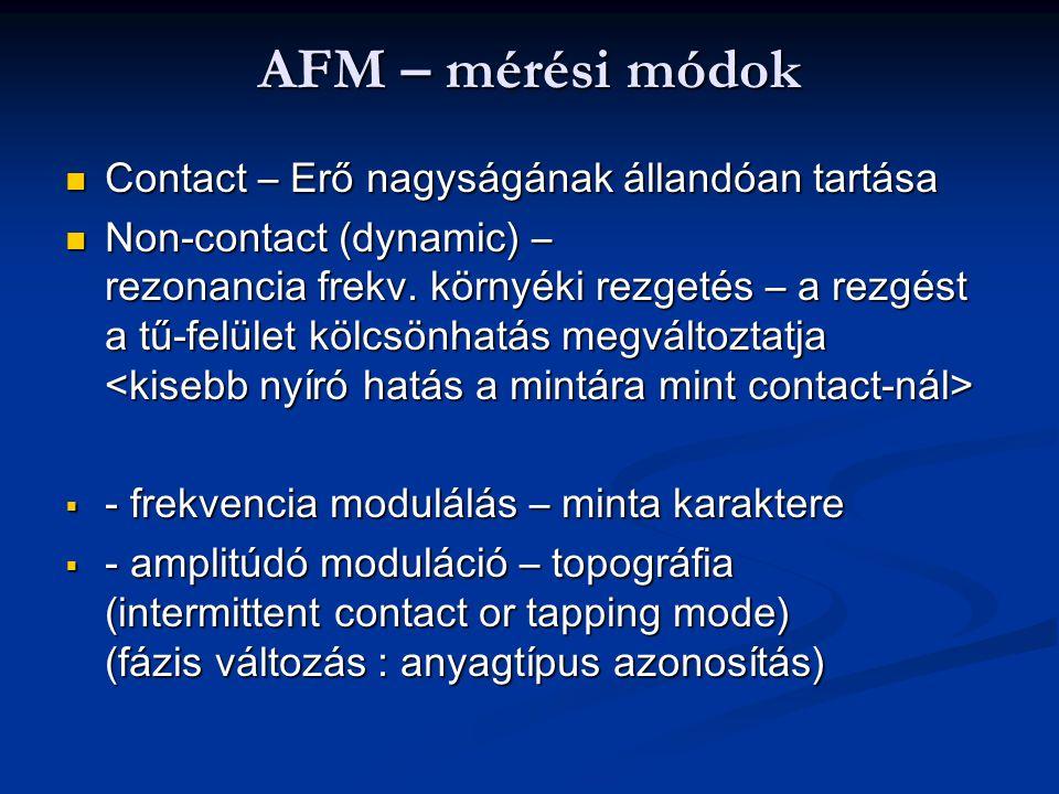 AFM – mérési módok Contact – Erő nagyságának állandóan tartása Contact – Erő nagyságának állandóan tartása Non-contact (dynamic) – rezonancia frekv. k