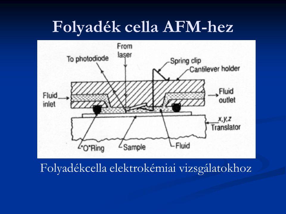 Folyadék cella AFM-hez Folyadékcella elektrokémiai vizsgálatokhoz