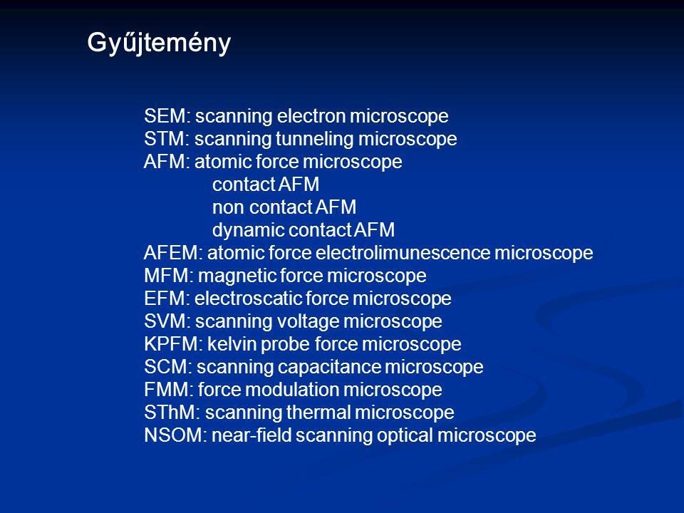 AFM - Millipede Nagysűrűségű adattároló eszköz Millipede, IBM Cell size: 92×92 µm² (array: 3×3 mm² ) M.I.