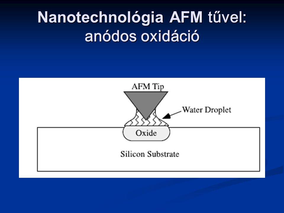 Nanotechnológia AFM tűvel: anódos oxidáció
