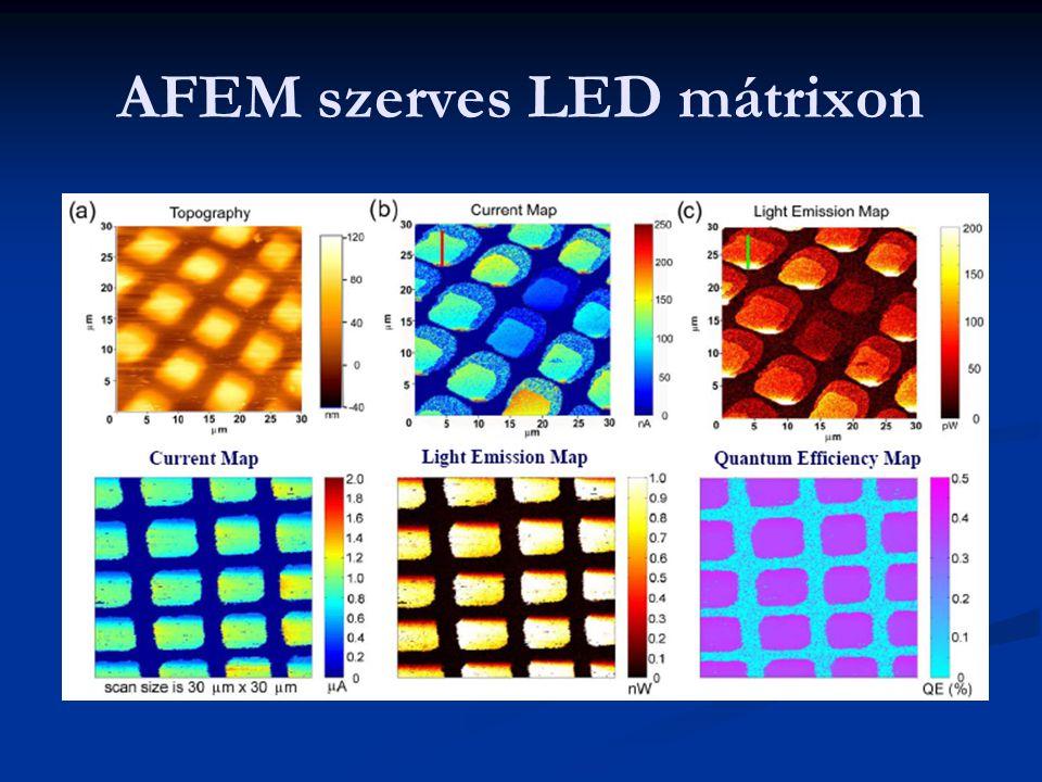 AFEM szerves LED mátrixon