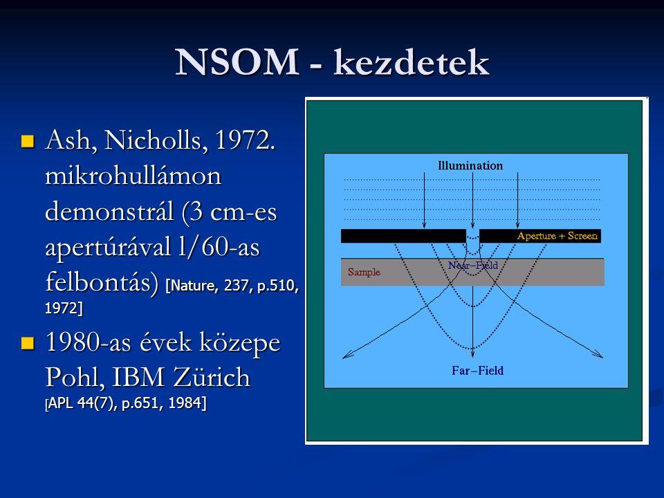 NSOM - kezdetek Ash, Nicholls, 1972. mikrohullámon demonstrál (3 cm-es apertúrával l/60-as felbontás) [Nature, 237, p.510, 1972] Ash, Nicholls, 1972.