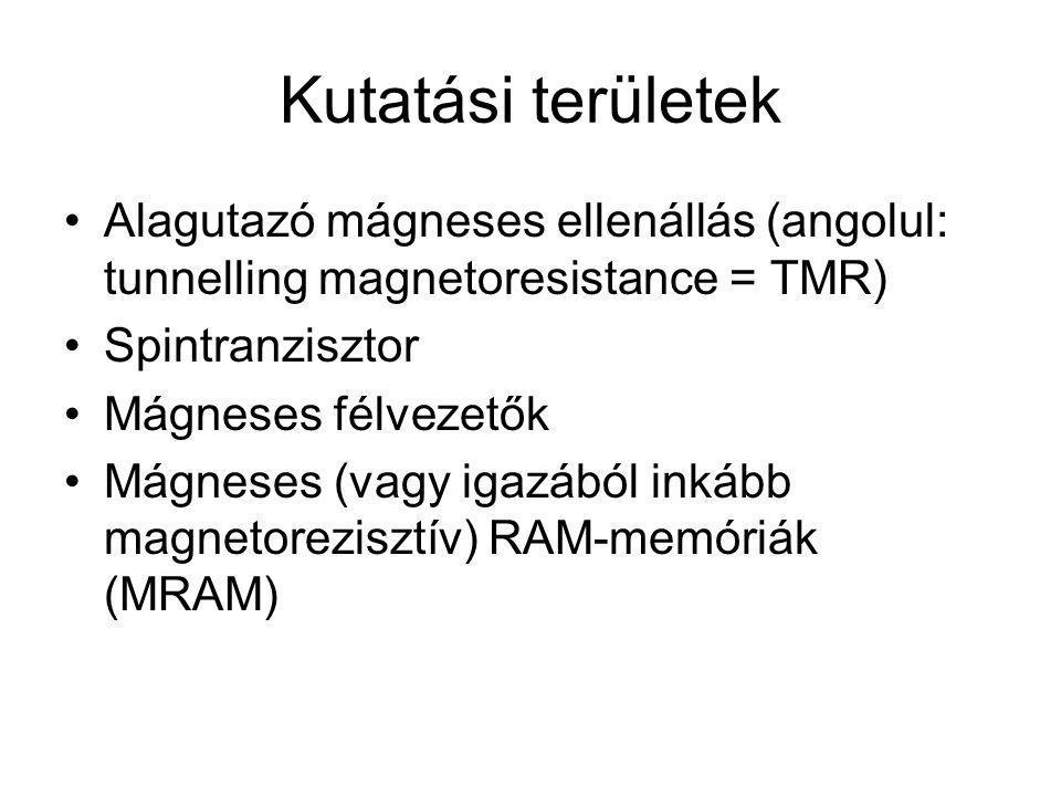 Kutatási területek Alagutazó mágneses ellenállás (angolul: tunnelling magnetoresistance = TMR) Spintranzisztor Mágneses félvezetők Mágneses (vagy igaz
