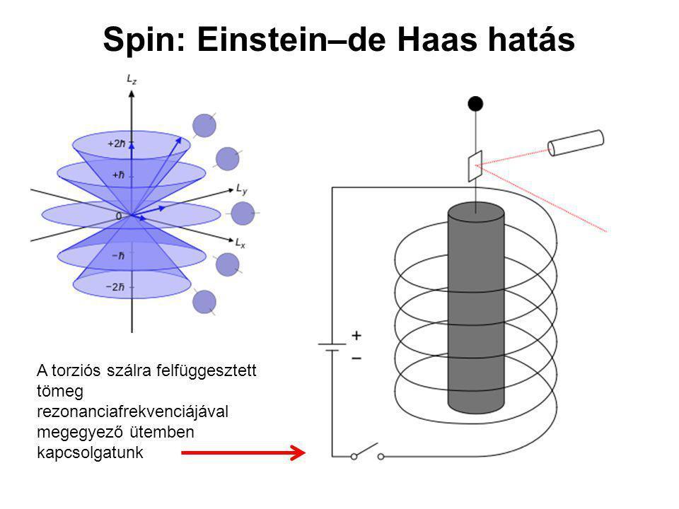 Spin: Einstein–de Haas hatás A torziós szálra felfüggesztett tömeg rezonanciafrekvenciájával megegyező ütemben kapcsolgatunk