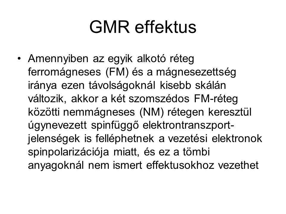 GMR effektus Amennyiben az egyik alkotó réteg ferromágneses (FM) és a mágnesezettség iránya ezen távolságoknál kisebb skálán változik, akkor a két szo