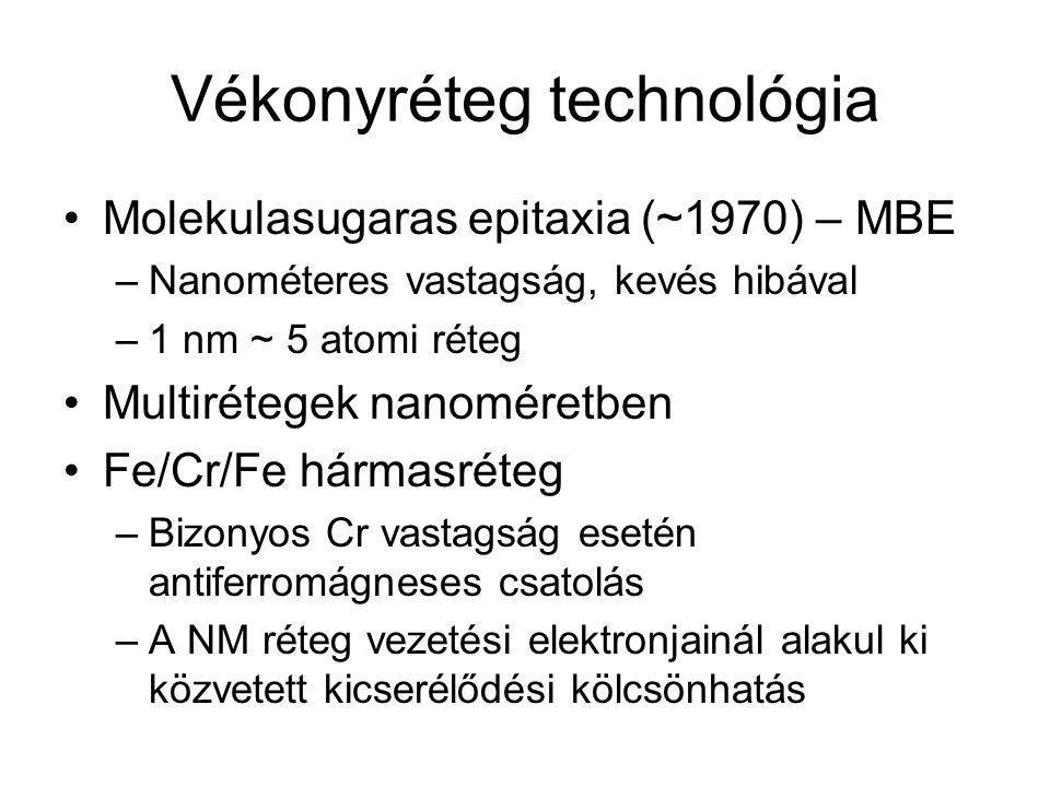 Vékonyréteg technológia Molekulasugaras epitaxia (~1970) – MBE –Nanométeres vastagság, kevés hibával –1 nm ~ 5 atomi réteg Multirétegek nanoméretben F