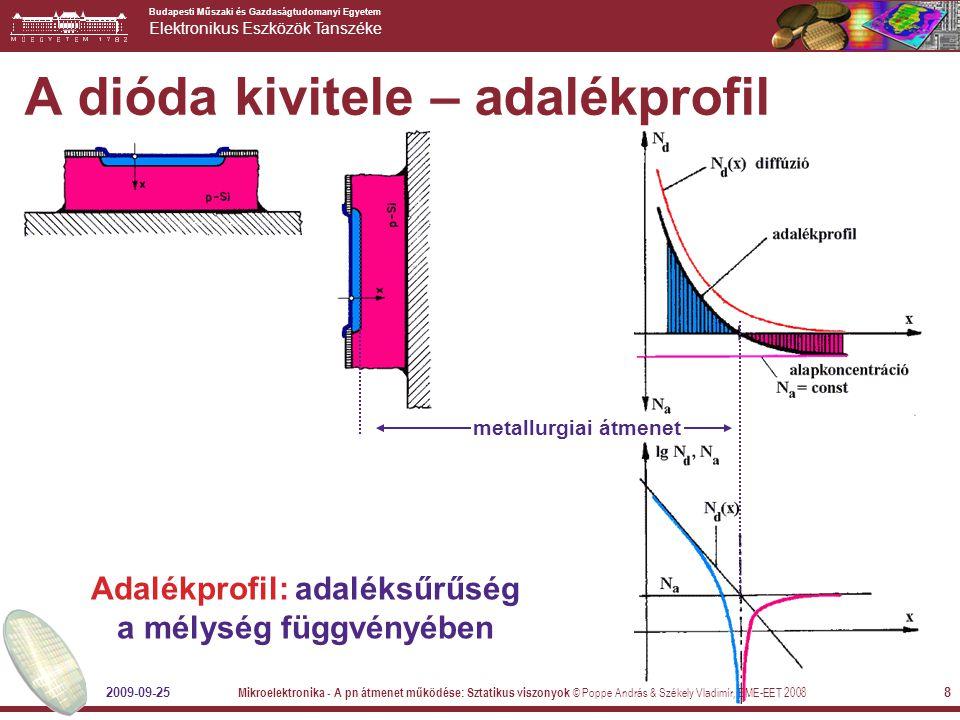 Budapesti Műszaki és Gazdaságtudomanyi Egyetem Elektronikus Eszközök Tanszéke 2009-09-25 Mikroelektronika - A pn átmenet működése: Sztatikus viszonyok