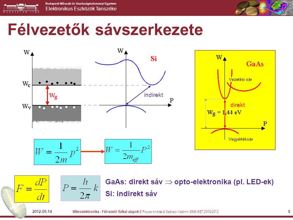 Budapesti Műszaki és Gazdaságtudomanyi Egyetem Elektronikus Eszközök Tanszéke 2012-09-14 Mikroelektronika - Félvezető fizikai alapok © Poppe András &
