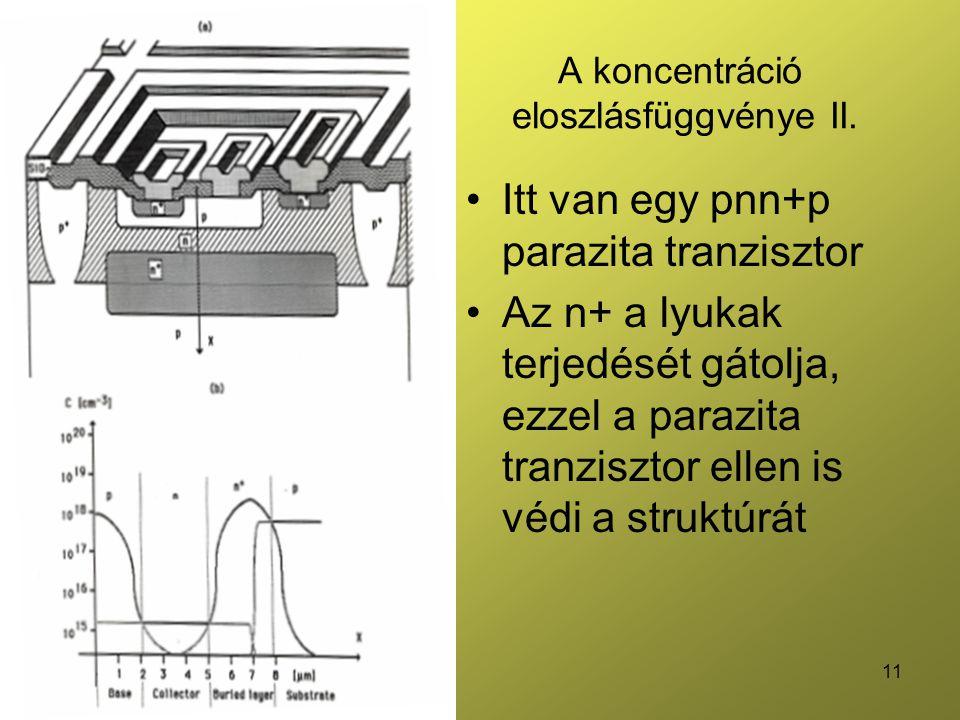 11 A koncentráció eloszlásfüggvénye II.