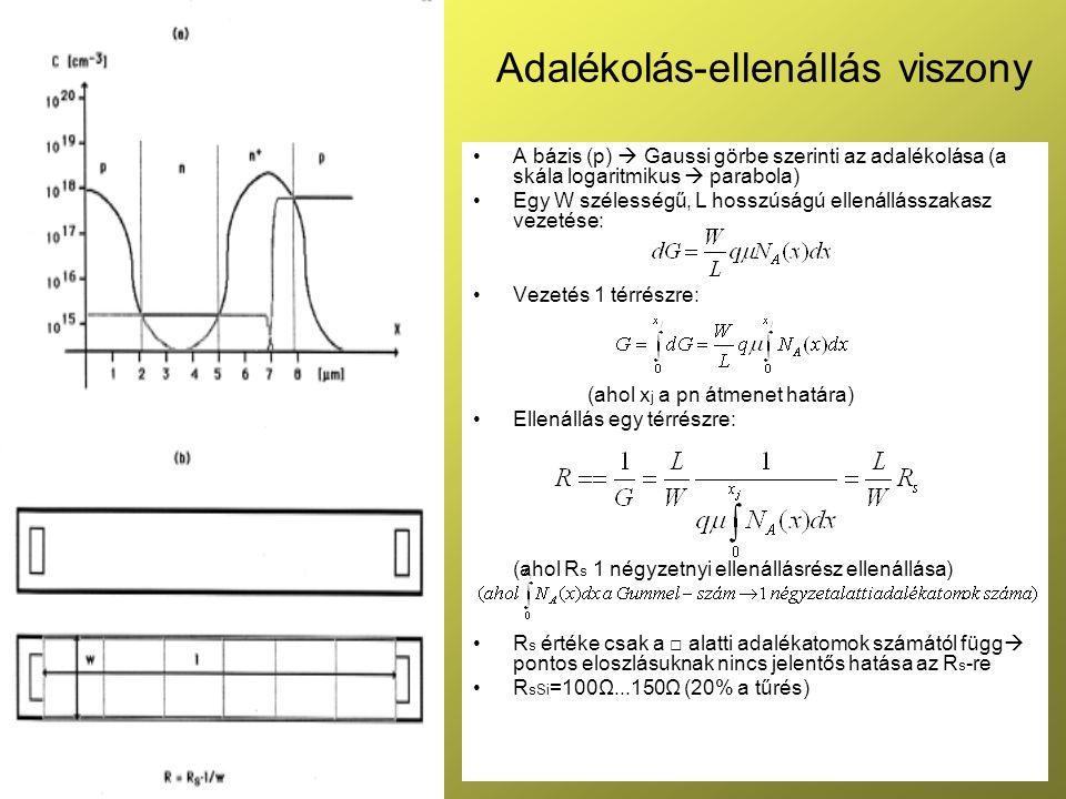 18 Adalékolás-ellenállás viszony A bázis (p)  Gaussi görbe szerinti az adalékolása (a skála logaritmikus  parabola) Egy W szélességű, L hosszúságú ellenállásszakasz vezetése: Vezetés 1 térrészre: (ahol x j a pn átmenet határa) Ellenállás egy térrészre: (ahol R s 1 négyzetnyi ellenállásrész ellenállása) R s értéke csak a □ alatti adalékatomok számától függ  pontos eloszlásuknak nincs jelentős hatása az R s -re R sSi =100Ω...150Ω (20% a tűrés)