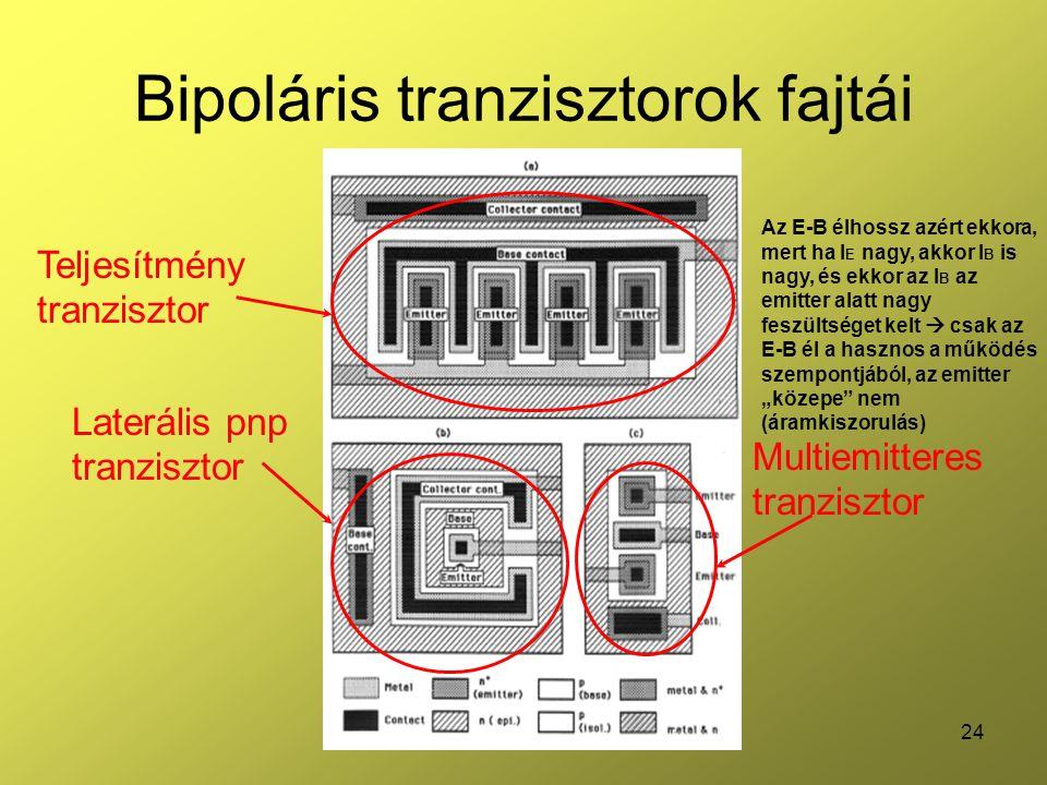 """24 Bipoláris tranzisztorok fajtái Teljesítmény tranzisztor Multiemitteres tranzisztor Laterális pnp tranzisztor Az E-B élhossz azért ekkora, mert ha I E nagy, akkor I B is nagy, és ekkor az I B az emitter alatt nagy feszültséget kelt  csak az E-B él a hasznos a működés szempontjából, az emitter """"közepe nem (áramkiszorulás)"""