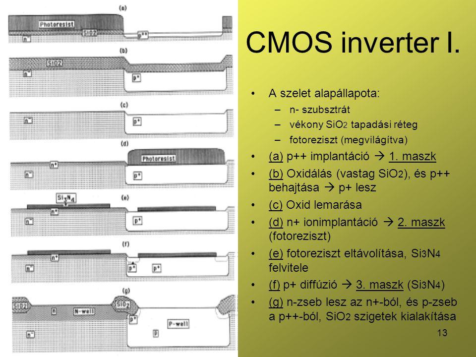 13 CMOS inverter I. A szelet alapállapota: –n- szubsztrát –vékony SiO 2 tapadási réteg –fotoreziszt (megvilágítva) (a) p++ implantáció  1. maszk (b)