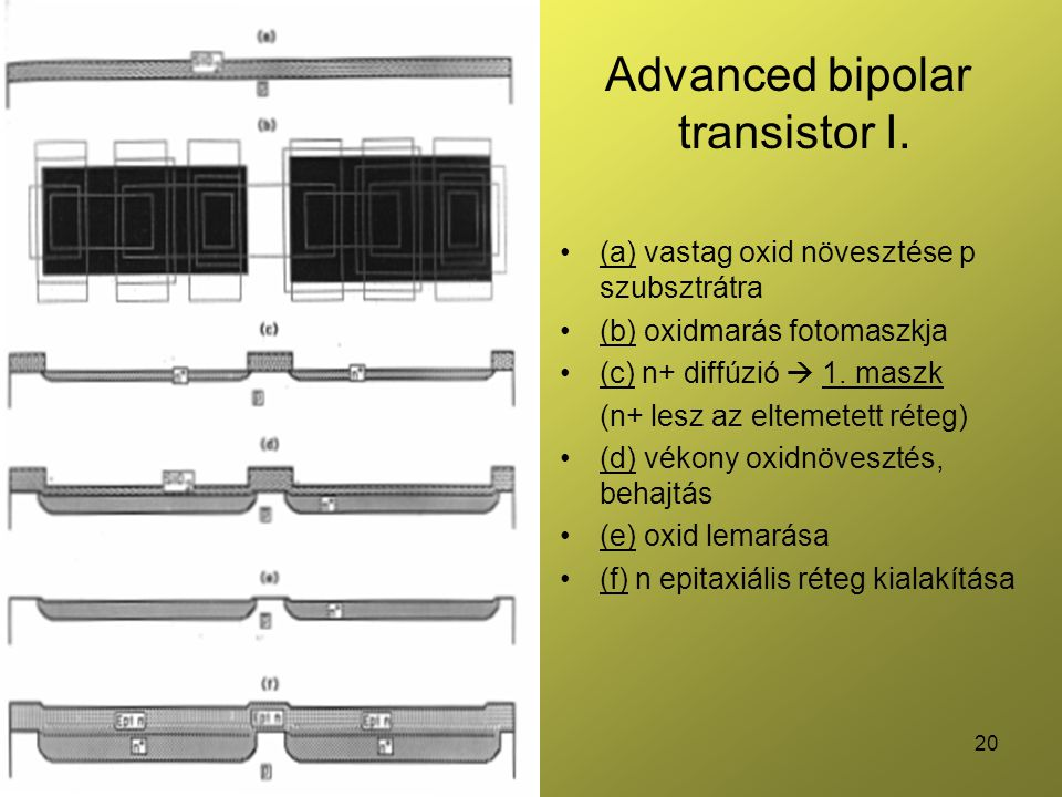20 Advanced bipolar transistor I.
