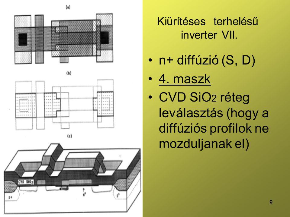 9 Kiürítéses terhelésű inverter VII. n+ diffúzió (S, D) 4. maszk CVD SiO 2 réteg leválasztás (hogy a diffúziós profilok ne mozduljanak el)