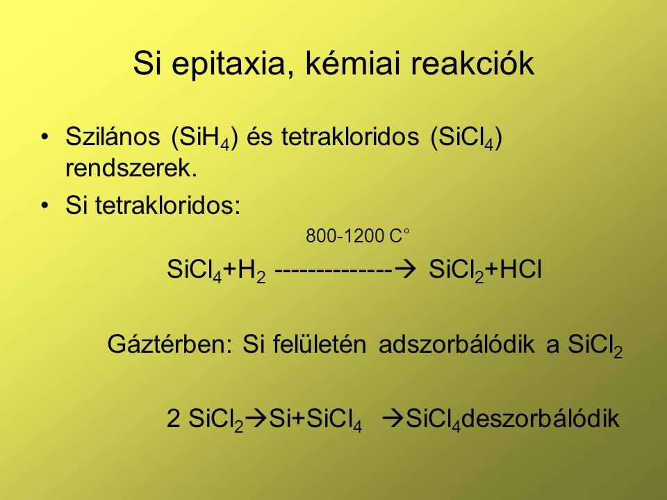 Si epitaxia, kémiai reakciók A teljes reakció: SiCl 4 +H 2  Si+4 HCl A kémiai reakciók megfordíthatók  Si- tetraklorid koncentrációtól függően rétegnövekedés vagy marás is lehet.