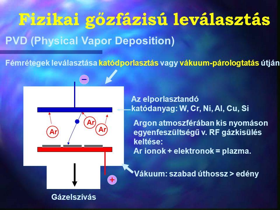 PVD (Physical Vapor Deposition) Fémrétegek leválasztása katódporlasztás vagy vákuum-párologtatás útján Fizikai gőzfázisú leválasztás Ar Az elporlaszta