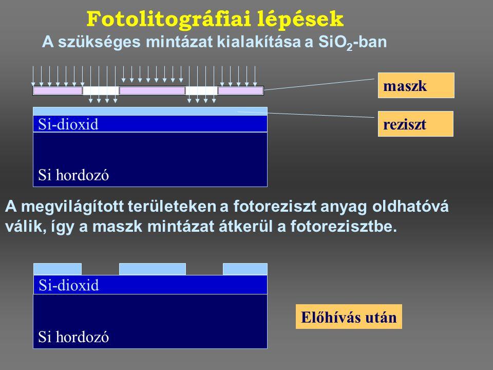 Fotolitográfiai lépések A szükséges mintázat kialakítása a SiO 2 -ban Si hordozó Si-dioxid reziszt maszk A megvilágított területeken a fotoreziszt any