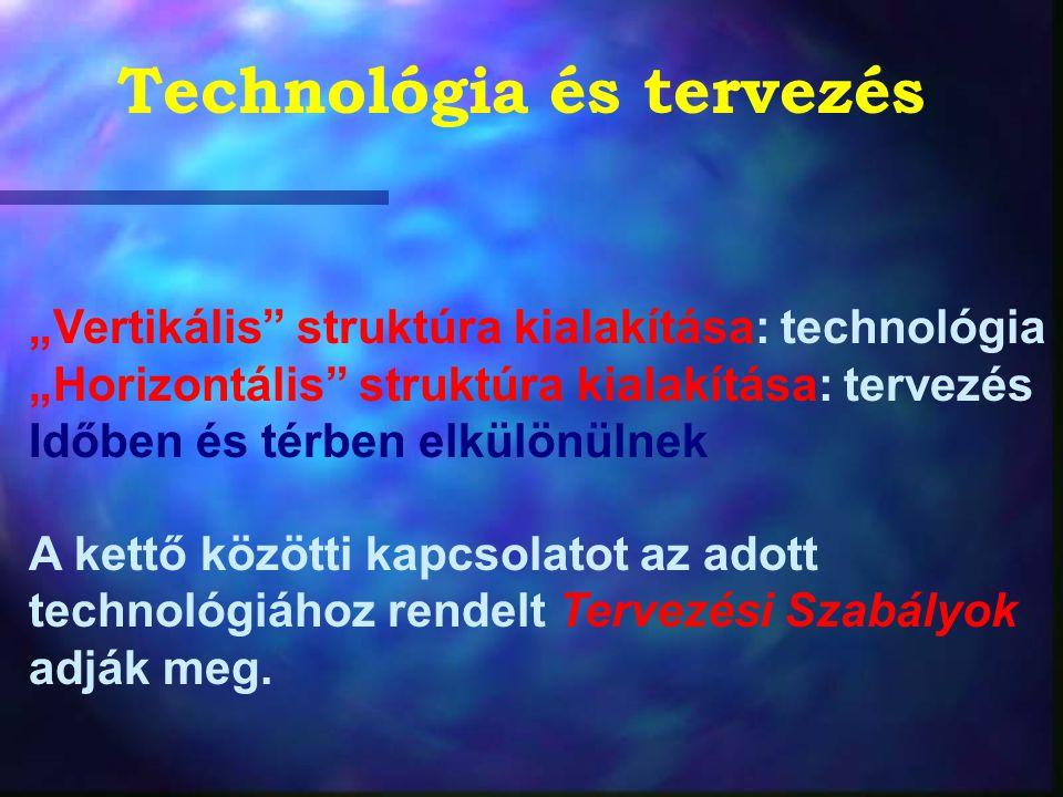 """""""Vertikális"""" struktúra kialakítása: technológia """"Horizontális"""" struktúra kialakítása: tervezés Időben és térben elkülönülnek A kettő közötti kapcsolat"""