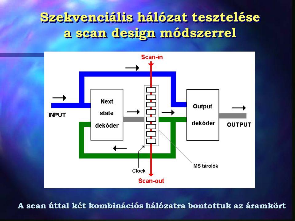 Szekvenciális hálózat tesztelése a scan design módszerrel A scan úttal két kombinációs hálózatra bontottuk az áramkört