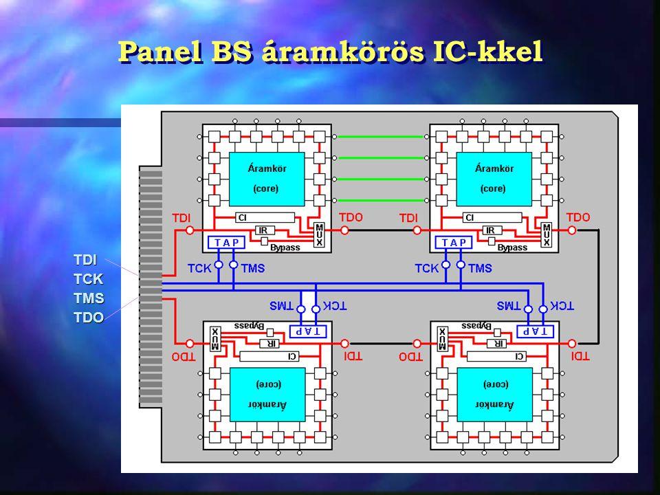 Panel BS áramkörös IC-kkel TDITCKTMSTDO