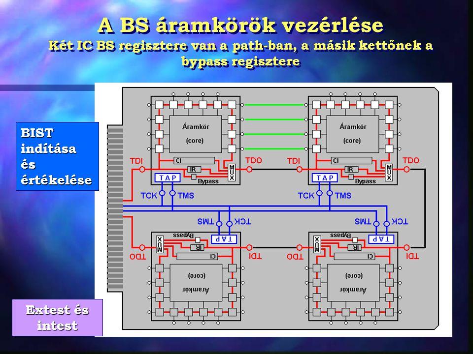 A BS áramkörök vezérlése Két IC BS regisztere van a path-ban, a másik kettőnek a bypass regisztere Extest és intest BIST indítása és értékelése