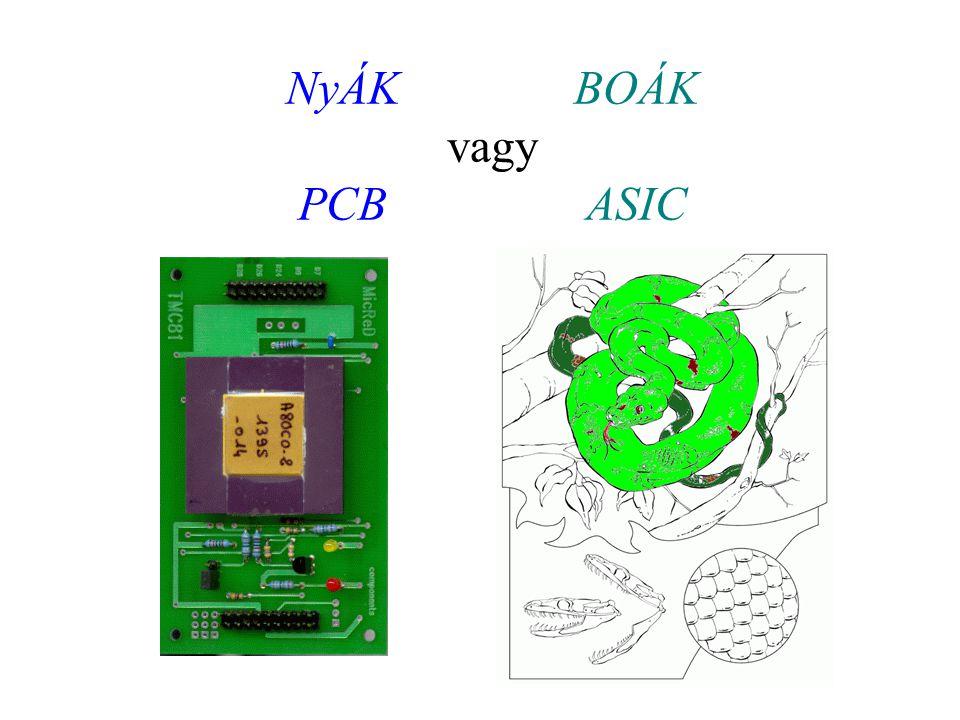 egyedi terve- zésű áram- körök PROM ROM FPLA PLA PAL FPGA gate array CPLD fogyasztó gyártó programoz könyvtári cellás áramkörök előregyártott áramkörök előtervezett áramkörök