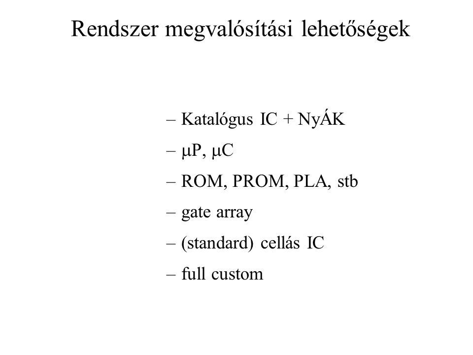 Rendszer megvalósítási lehetőségek –Katalógus IC + NyÁK –  P,  C –ROM, PROM, PLA, stb –gate array –(standard) cellás IC –full custom