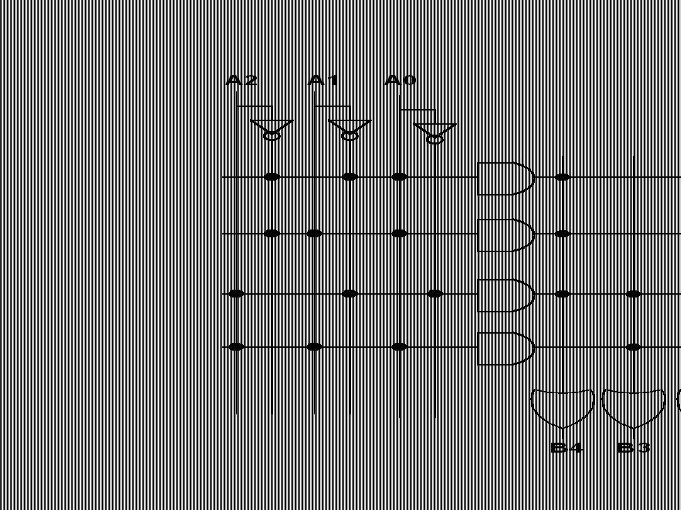 Gate-array áramkörök 1 –elemmátrix –kapumátrix –funkciómátrix –dedikált GA (  ák.