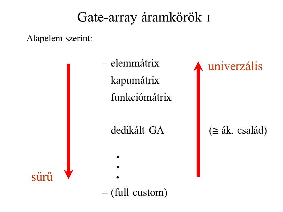 Gate-array áramkörök 1 –elemmátrix –kapumátrix –funkciómátrix –dedikált GA (  ák. család) –(full custom) sűrű univerzális Alapelem szerint: