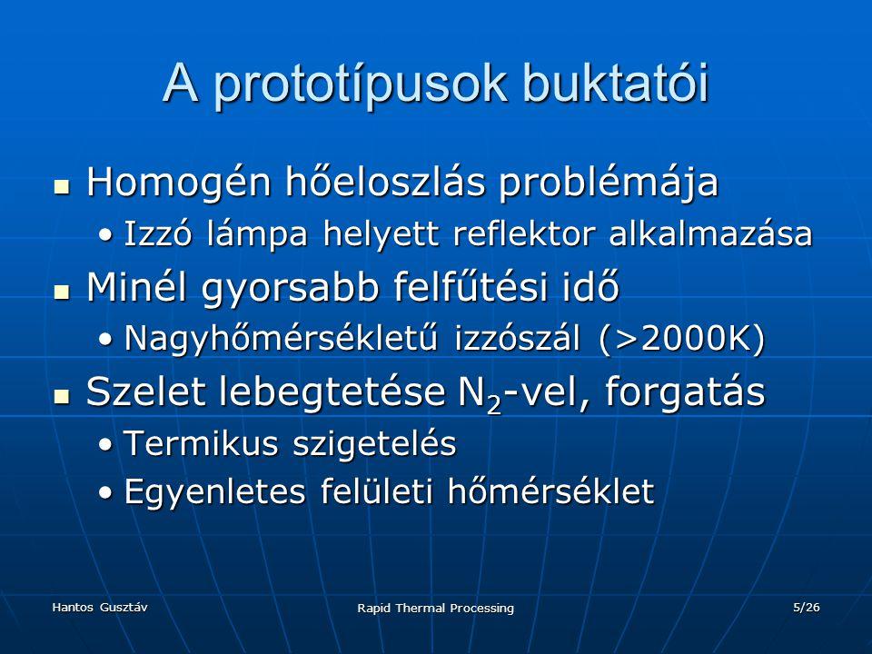 Hantos Gusztáv Rapid Thermal Processing 26/26 Köszönöm a figyelmet!