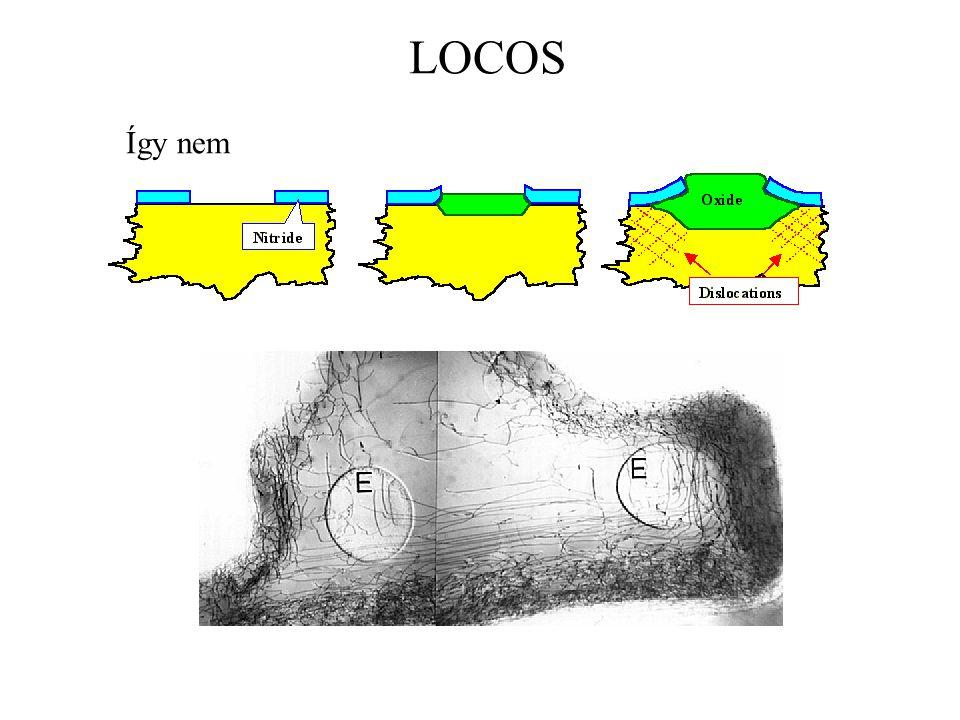 LOCOS Így nem