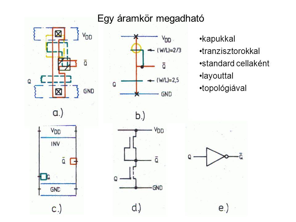 kapukkal tranzisztorokkal standard cellaként layouttal topológiával Egy áramkör megadható