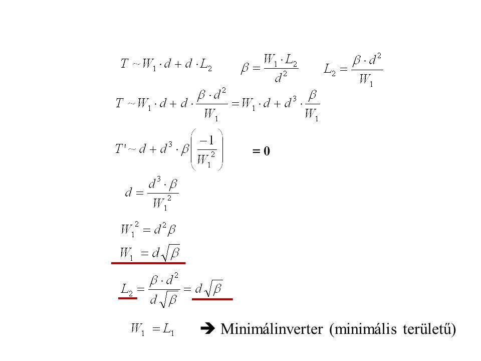 = 0  Minimálinverter (minimális területű)