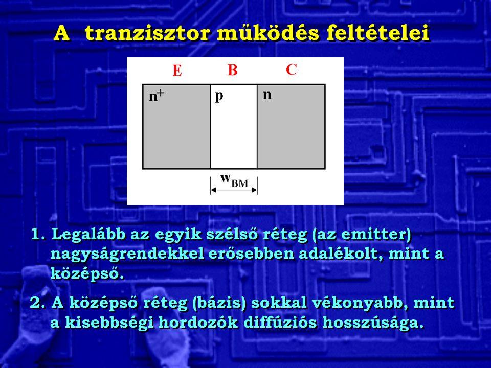 A tranzisztor működés feltételei 1. Legalább az egyik szélső réteg (az emitter) nagyságrendekkel erősebben adalékolt, mint a középső. 2. A középső rét