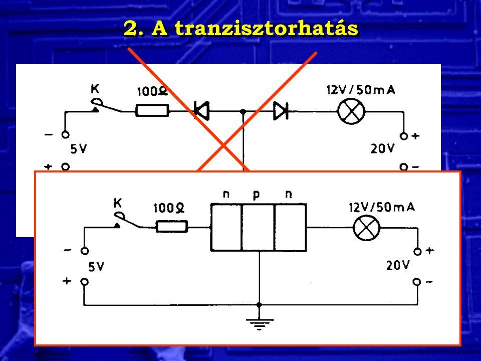 2. A tranzisztorhatás A tranzisztor több, mint két dióda!