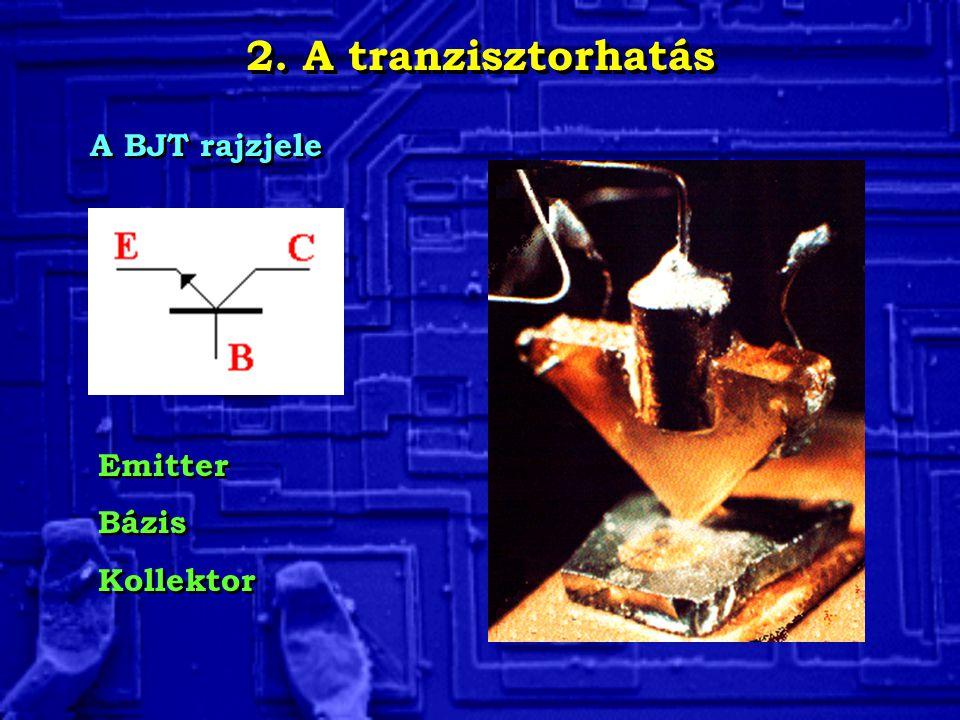 2. A tranzisztorhatás A BJT rajzjele Emitter Bázis Kollektor Emitter Bázis Kollektor