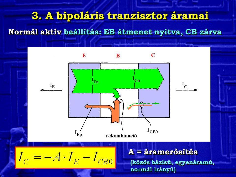 3. A bipoláris tranzisztor áramai Normál aktív beállítás: EB átmenet nyitva, CB zárva A = áramerősítés (közös bázisú, egyenáramú, normál irányú)